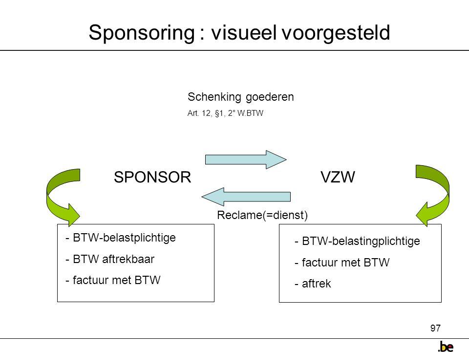 Sponsoring : visueel voorgesteld
