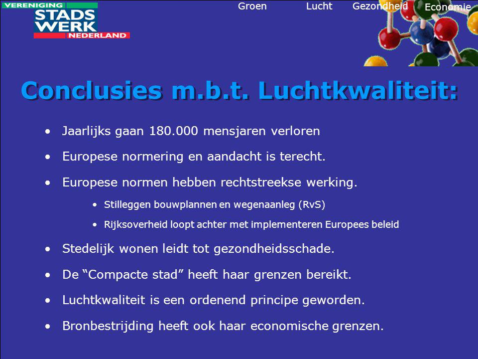 Conclusies m.b.t. Luchtkwaliteit: