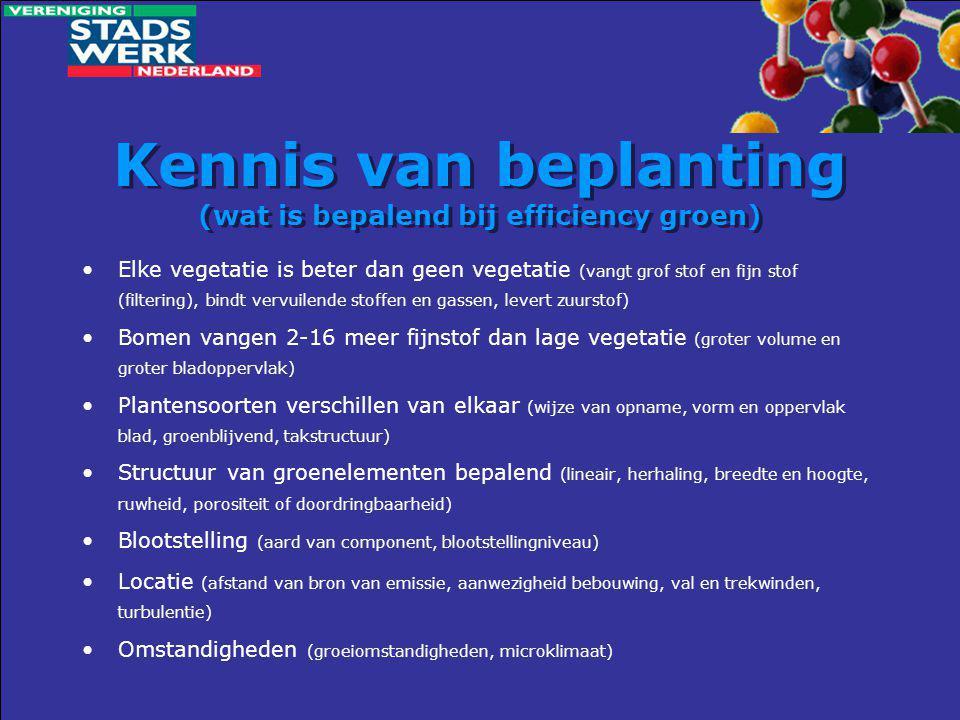 Kennis van beplanting (wat is bepalend bij efficiency groen)