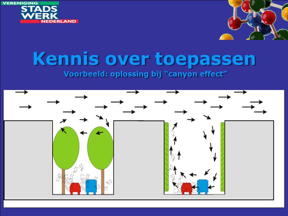 Kennis over toepassen Voorbeeld: oplossing bij canyon effect