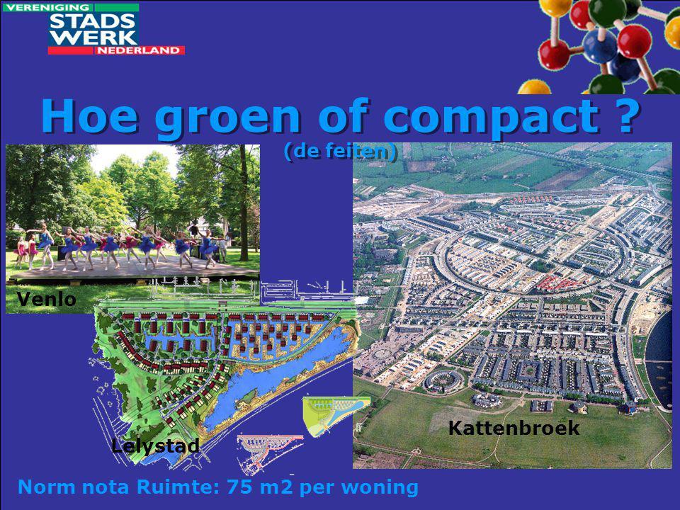 Hoe groen of compact (de feiten)