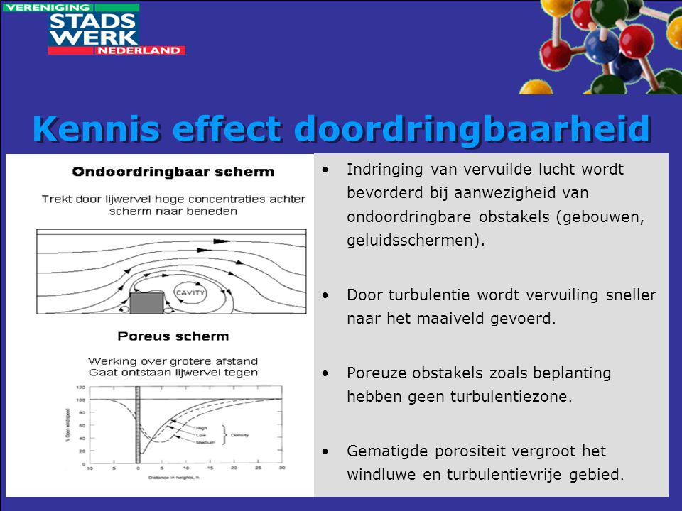 Kennis effect doordringbaarheid