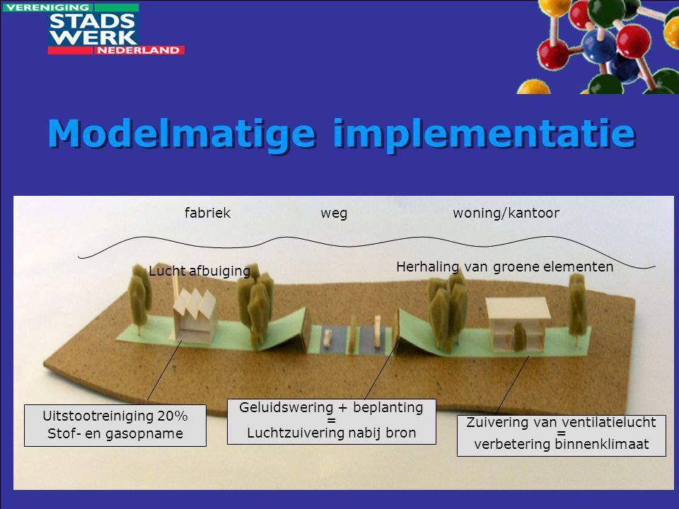 Modelmatige implementatie