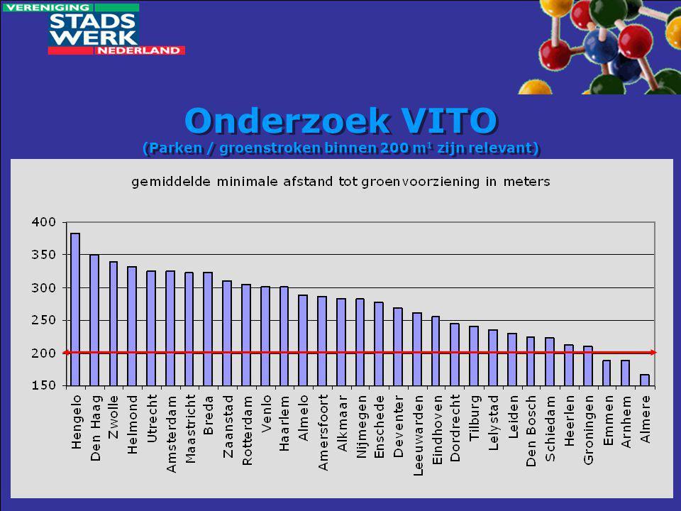 Onderzoek VITO (Parken / groenstroken binnen 200 m1 zijn relevant)