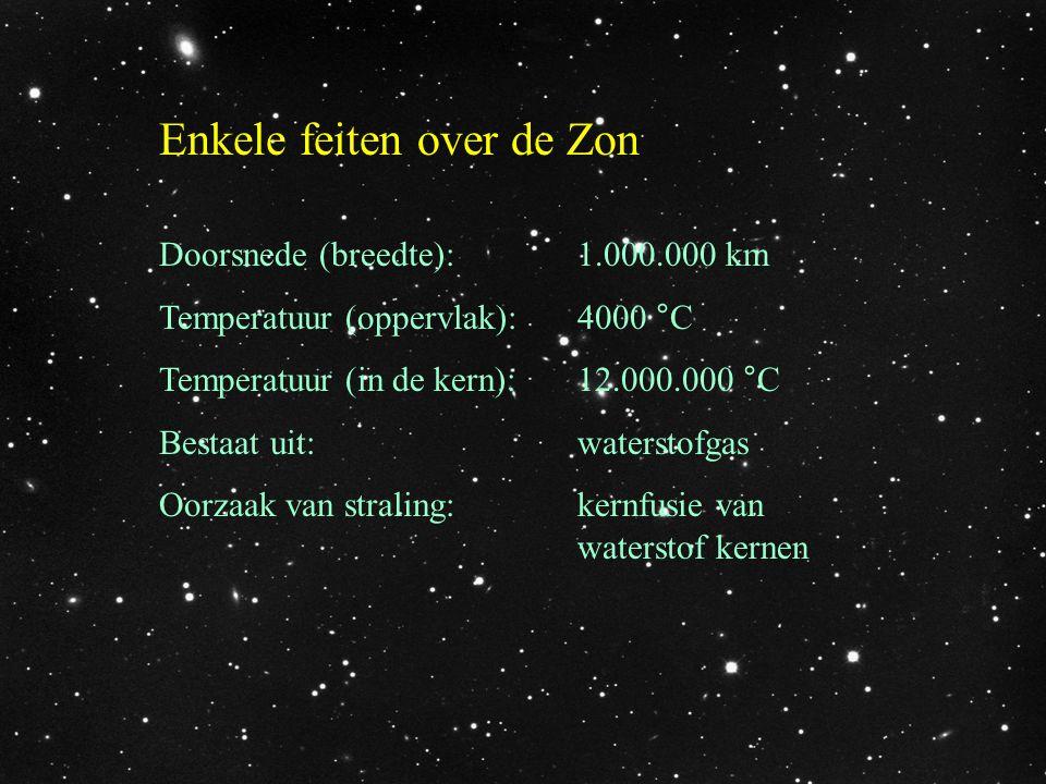Enkele feiten over de Zon
