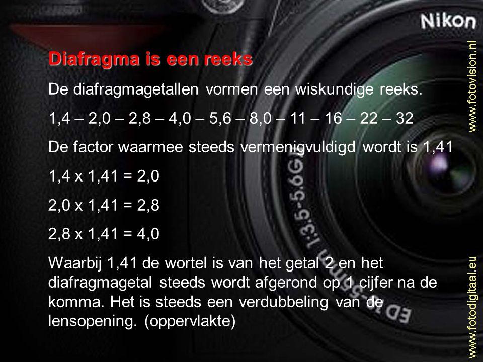 Diafragma is een reeks De diafragmagetallen vormen een wiskundige reeks. 1,4 – 2,0 – 2,8 – 4,0 – 5,6 – 8,0 – 11 – 16 – 22 – 32.