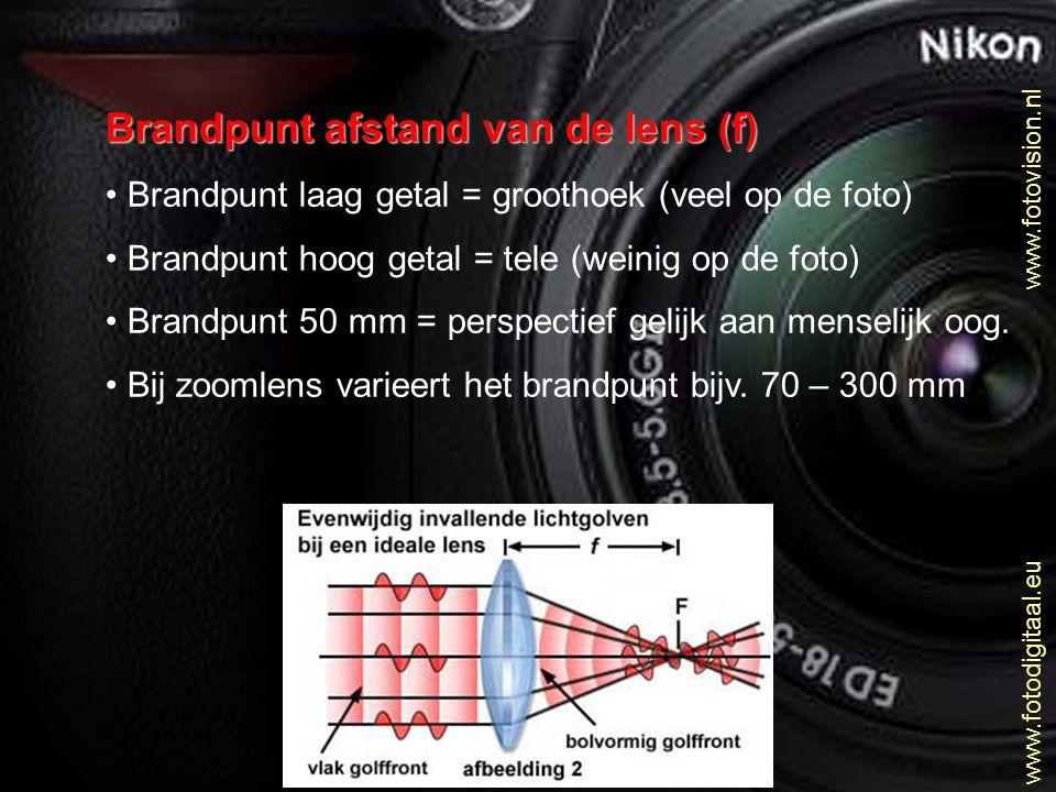 Brandpunt afstand van de lens (f)