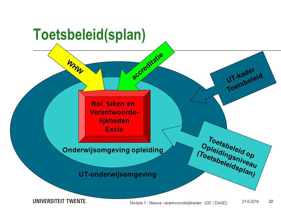 Toetsbeleid(splan) accreditatie WHW UT-kader Toetsbeleid Rol, taken en