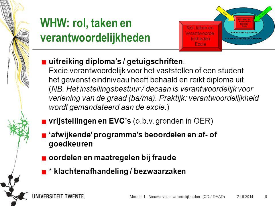 WHW: rol, taken en verantwoordelijkheden