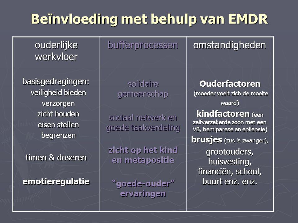 Beïnvloeding met behulp van EMDR