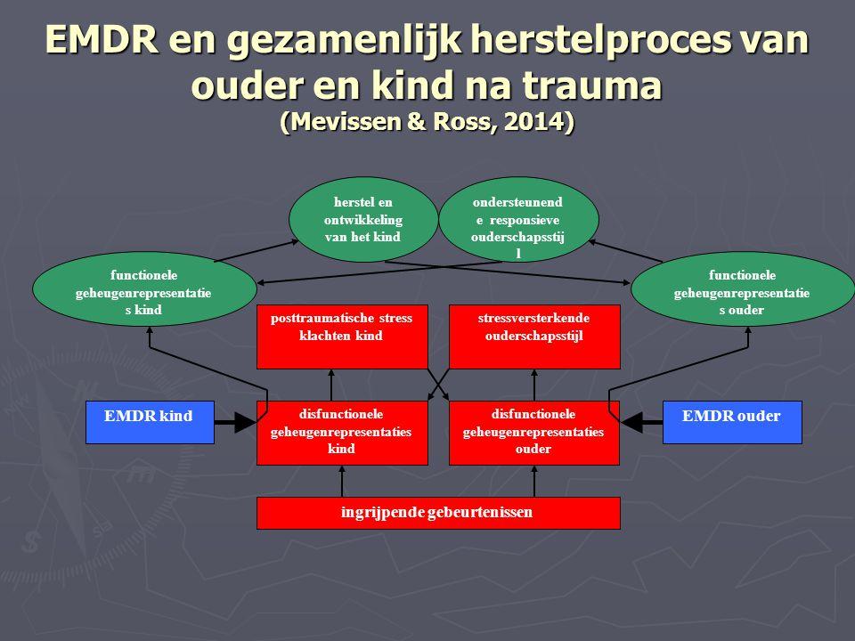 EMDR en gezamenlijk herstelproces van ouder en kind na trauma (Mevissen & Ross, 2014)