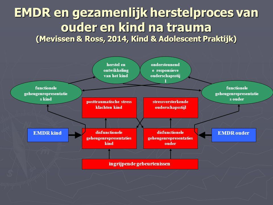 EMDR en gezamenlijk herstelproces van ouder en kind na trauma (Mevissen & Ross, 2014, Kind & Adolescent Praktijk)