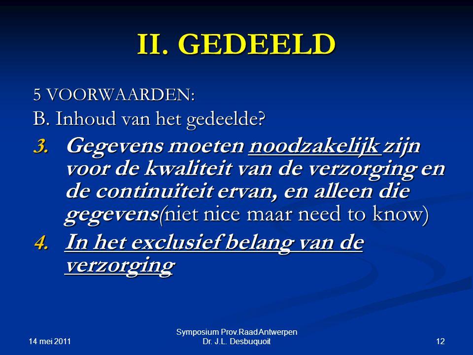 Symposium Prov.Raad Antwerpen Dr. J.L. Desbuquoit