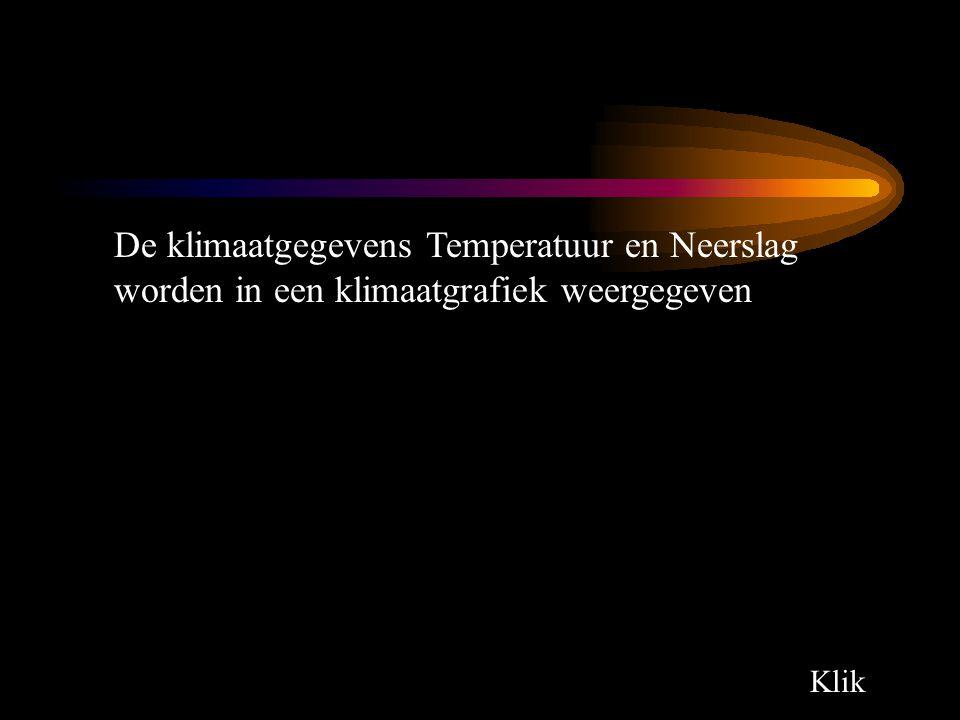 De klimaatgegevens Temperatuur en Neerslag worden in een klimaatgrafiek weergegeven