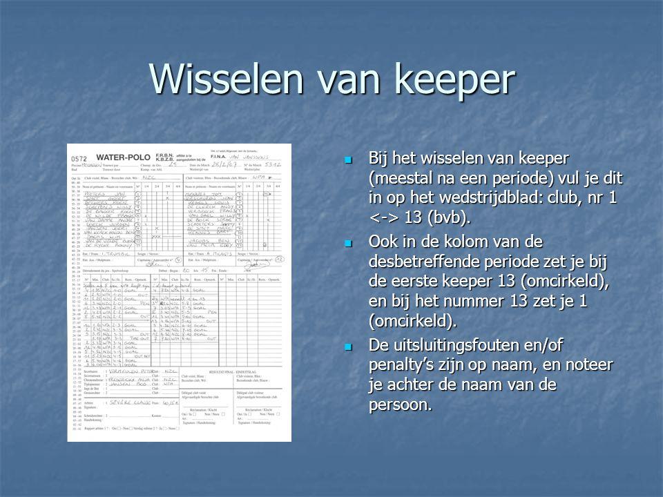 Wisselen van keeper Bij het wisselen van keeper (meestal na een periode) vul je dit in op het wedstrijdblad: club, nr 1 <-> 13 (bvb).