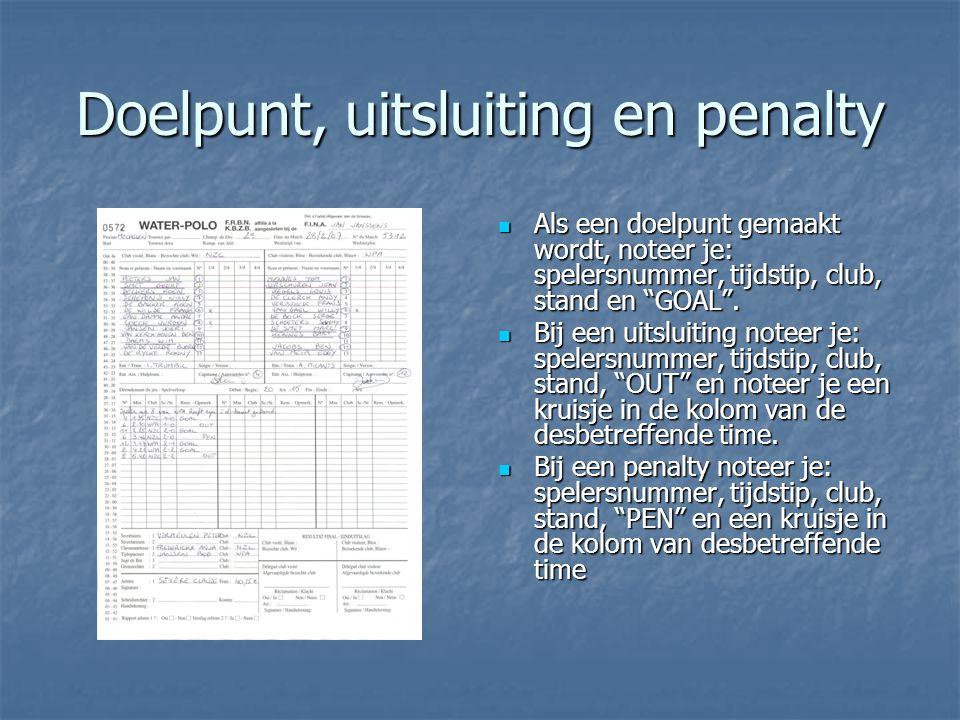 Doelpunt, uitsluiting en penalty
