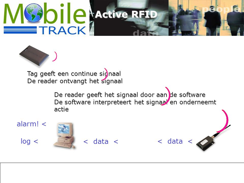 Active RFID alarm! < log < < data < < data <