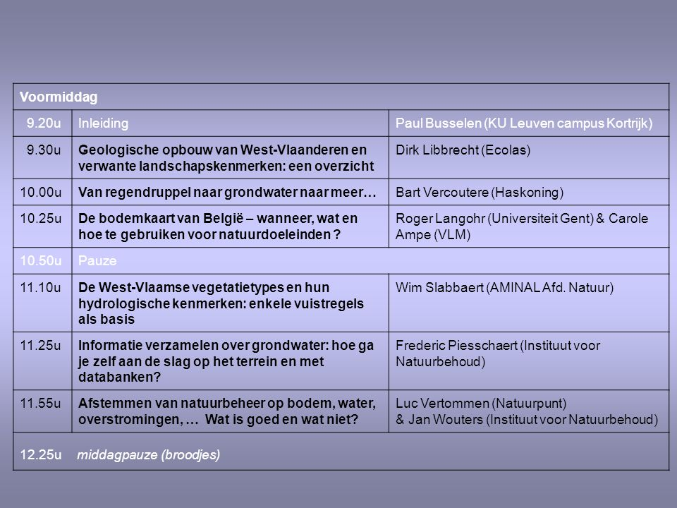 Voormiddag 9.20u. Inleiding. Paul Busselen (KU Leuven campus Kortrijk) 9.30u.