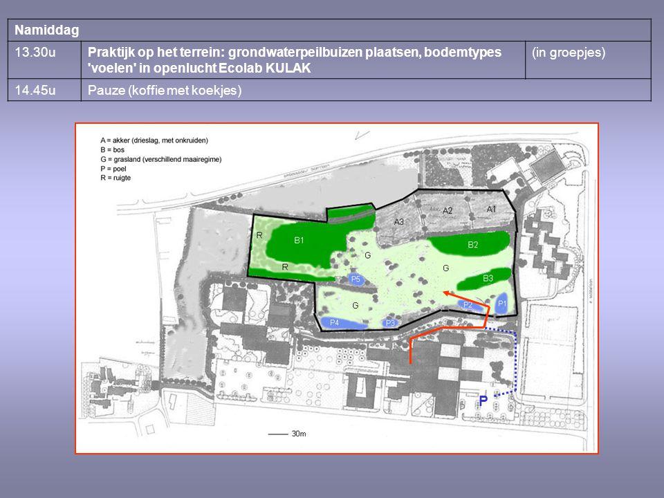 Namiddag 13.30u. Praktijk op het terrein: grondwaterpeilbuizen plaatsen, bodemtypes voelen in openlucht Ecolab KULAK.