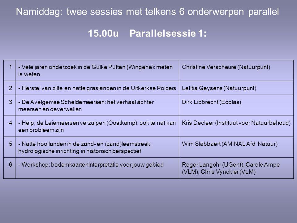Namiddag: twee sessies met telkens 6 onderwerpen parallel