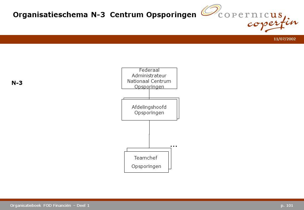 Organisatieschema N-3 Centrum Opsporingen