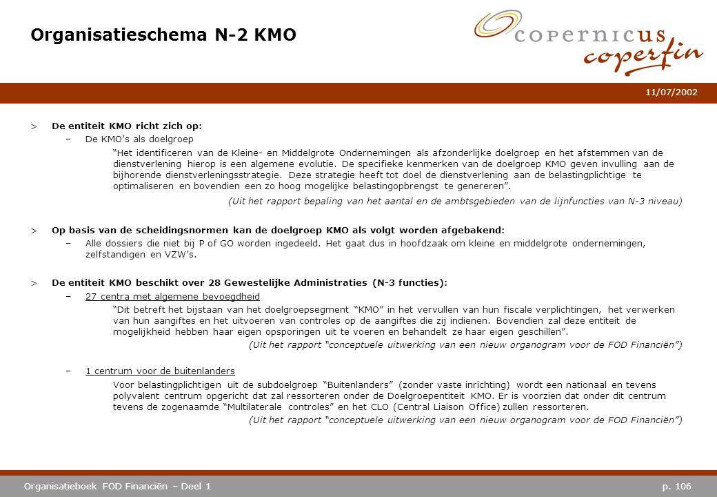 Organisatieschema N-2 KMO
