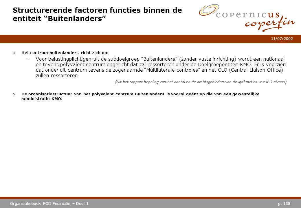 Structurerende factoren functies binnen de entiteit Buitenlanders