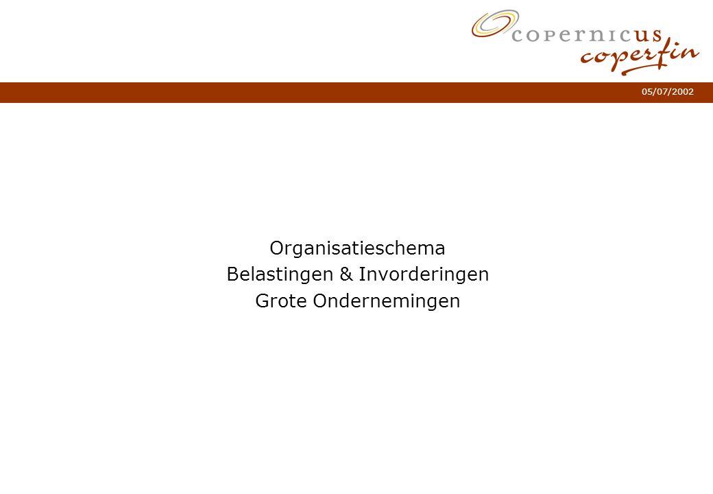 Organisatieschema Belastingen & Invorderingen Grote Ondernemingen