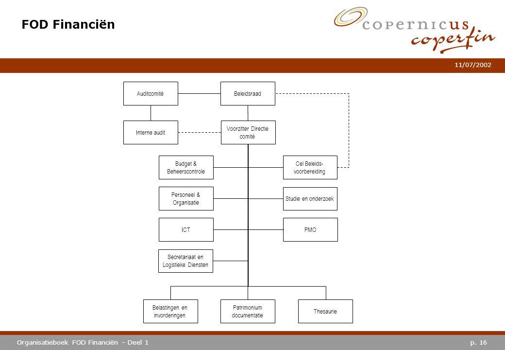 FOD Financiën Auditcomité Beleidsraad Interne audit