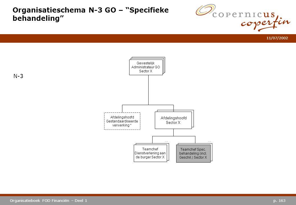 Organisatieschema N-3 GO – Specifieke behandeling