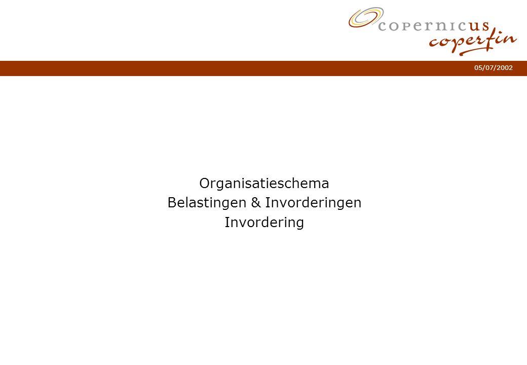 Organisatieschema Belastingen & Invorderingen Invordering