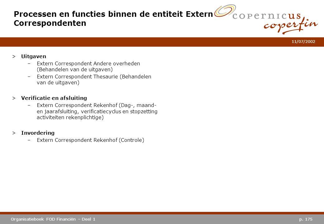 Processen en functies binnen de entiteit Extern Correspondenten