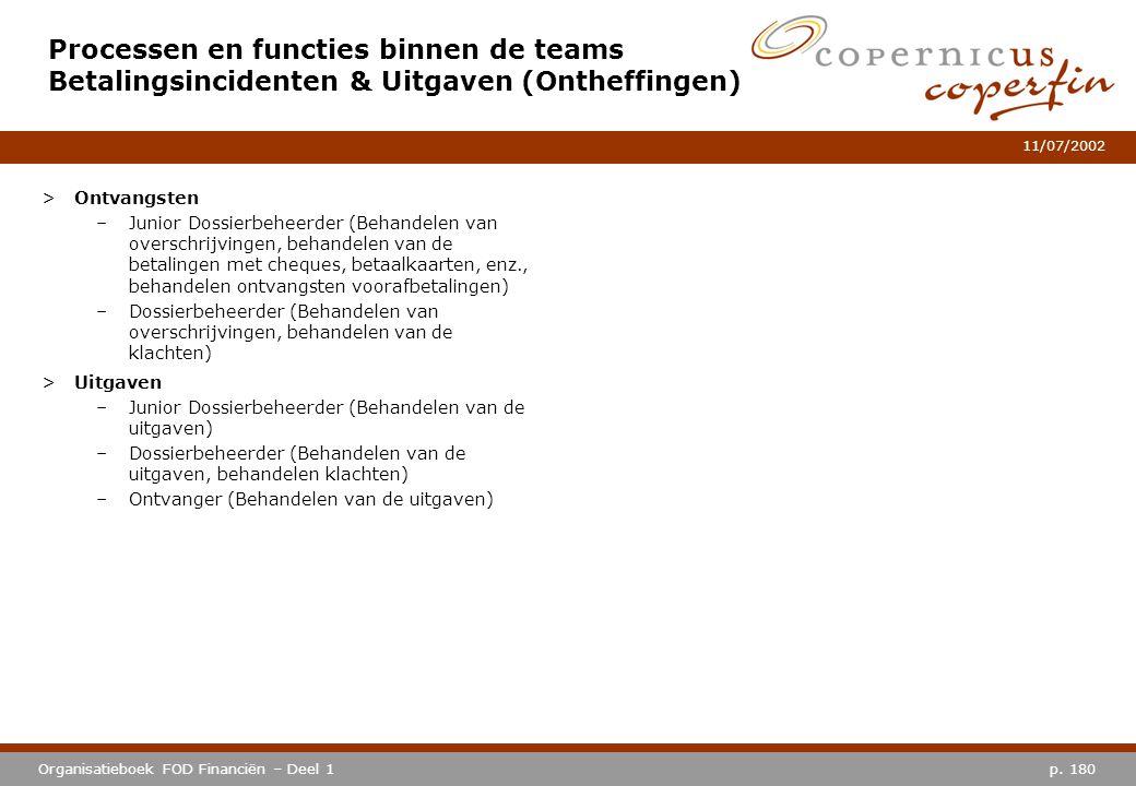 Processen en functies binnen de teams Betalingsincidenten & Uitgaven (Ontheffingen)