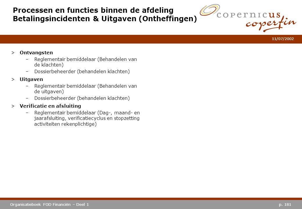 Processen en functies binnen de afdeling Betalingsincidenten & Uitgaven (Ontheffingen)