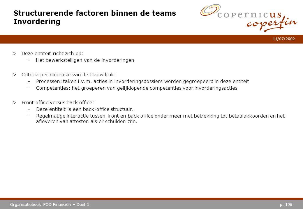 Structurerende factoren binnen de teams Invordering