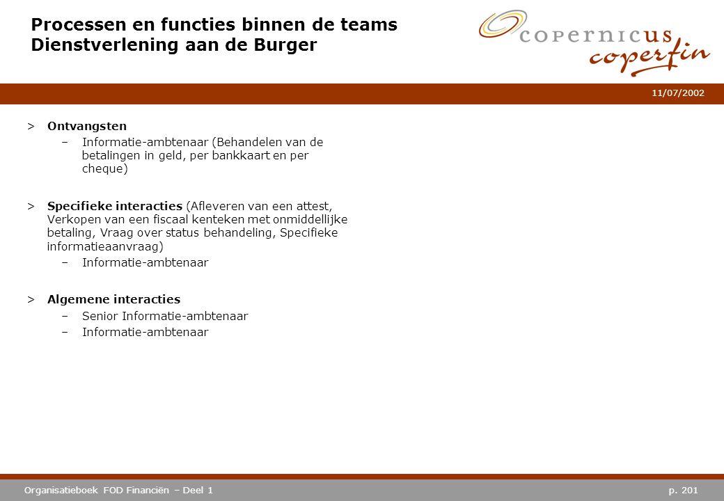 Processen en functies binnen de teams Dienstverlening aan de Burger