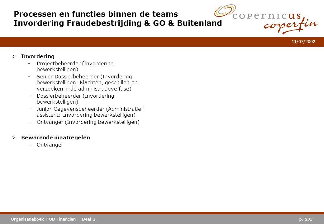 Processen en functies binnen de teams Invordering Fraudebestrijding & GO & Buitenland