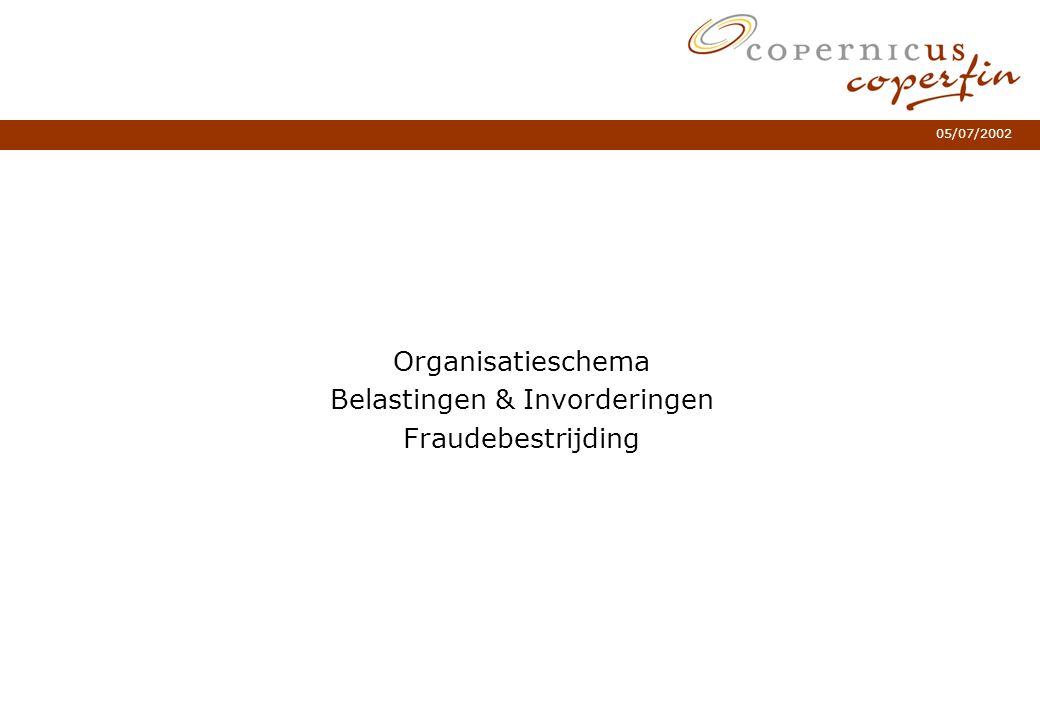 Organisatieschema Belastingen & Invorderingen Fraudebestrijding