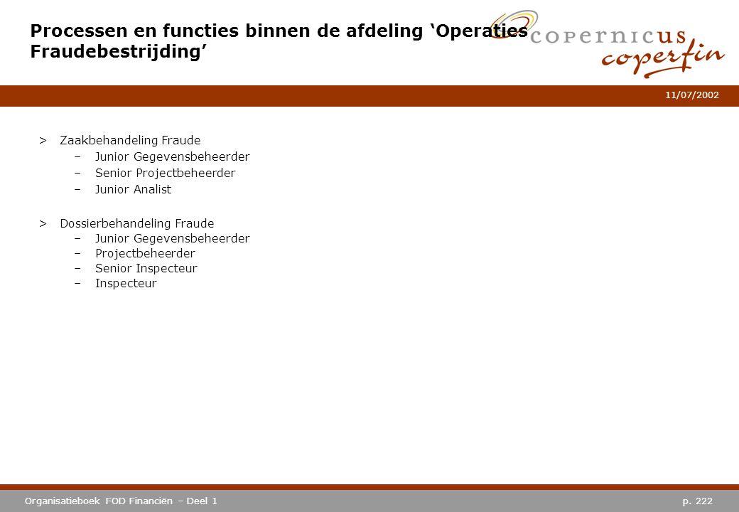 Processen en functies binnen de afdeling 'Operaties Fraudebestrijding'