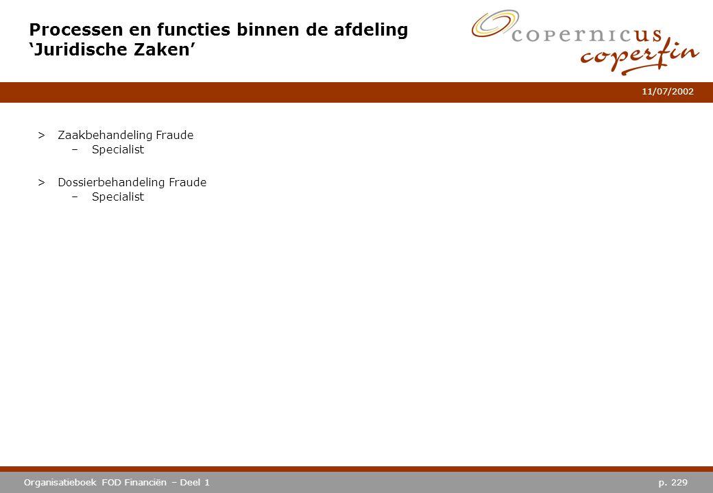 Processen en functies binnen de afdeling 'Juridische Zaken'