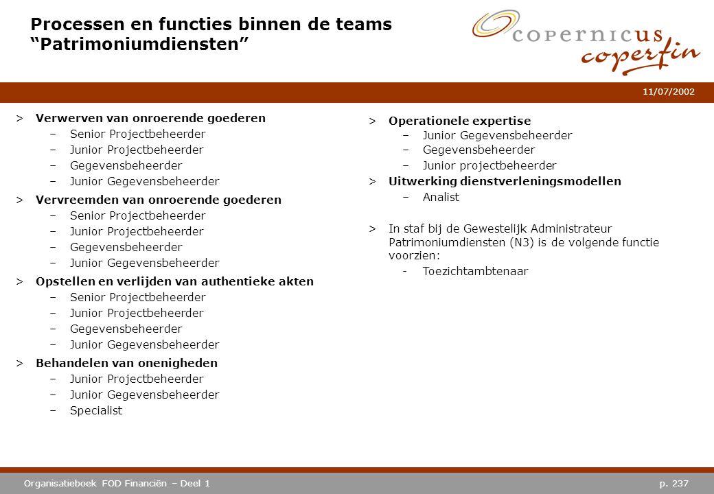 Processen en functies binnen de teams Patrimoniumdiensten