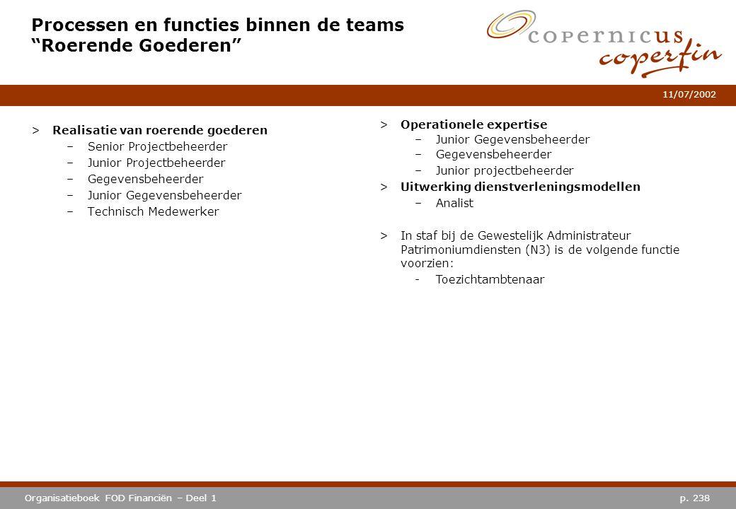 Processen en functies binnen de teams Roerende Goederen