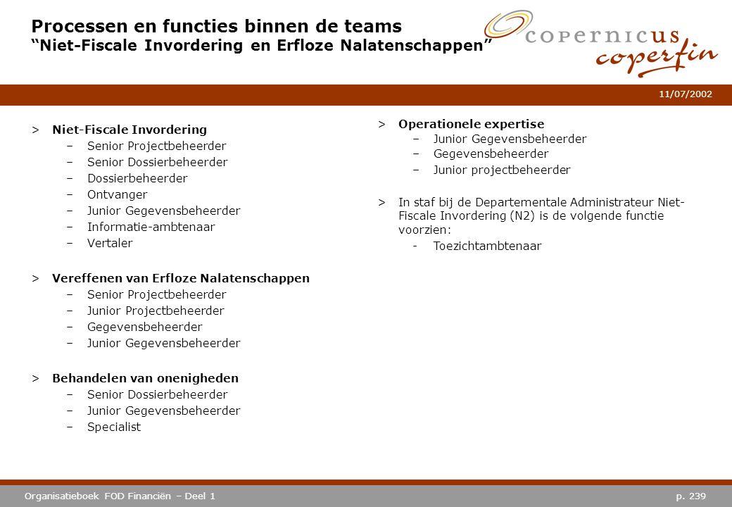 Processen en functies binnen de teams Niet-Fiscale Invordering en Erfloze Nalatenschappen