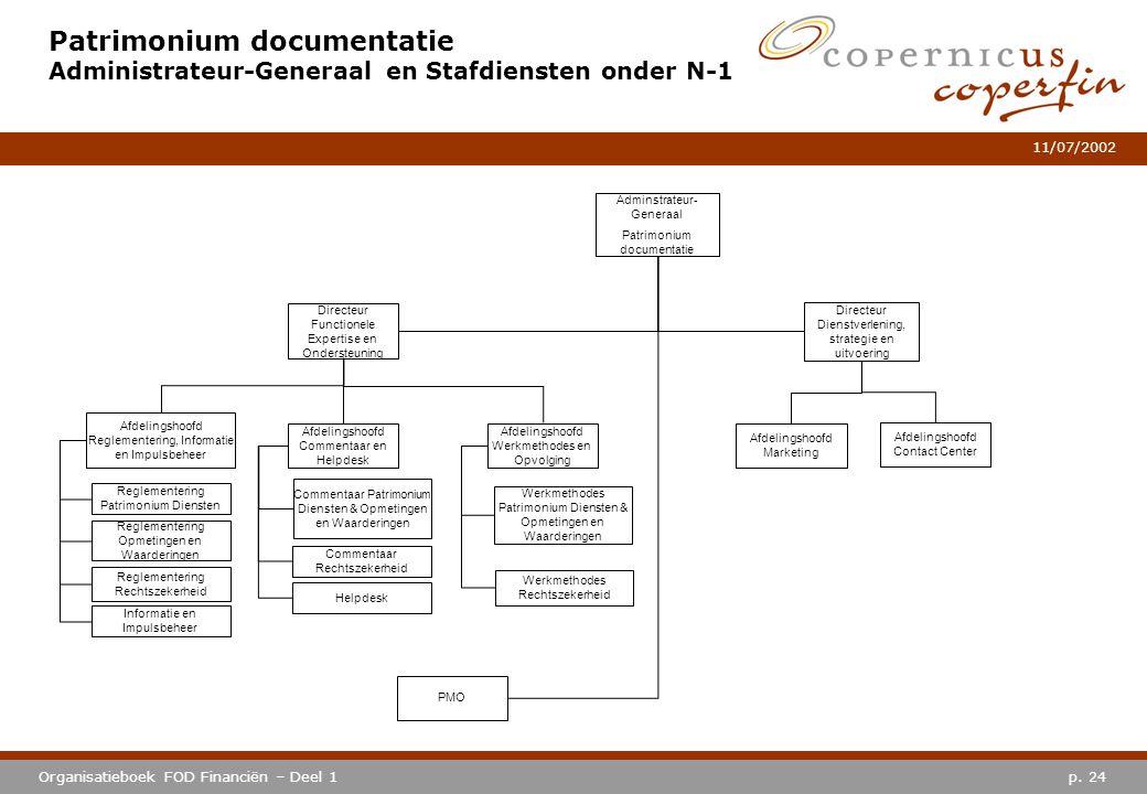 Patrimonium documentatie Administrateur-Generaal en Stafdiensten onder N-1