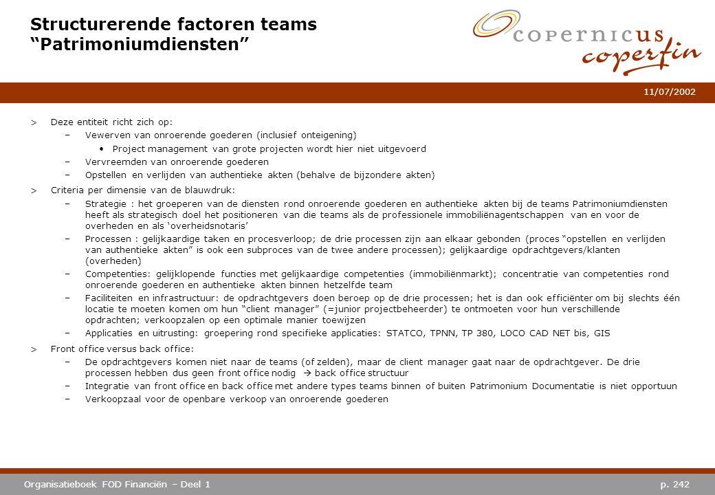 Structurerende factoren teams Patrimoniumdiensten