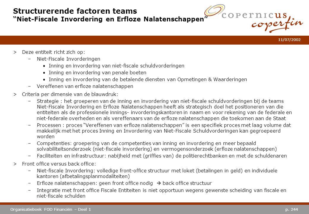 Structurerende factoren teams Niet-Fiscale Invordering en Erfloze Nalatenschappen