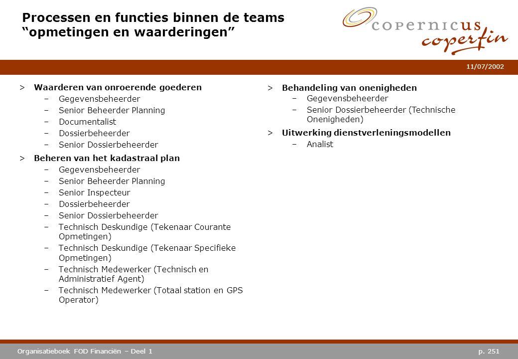 Processen en functies binnen de teams opmetingen en waarderingen