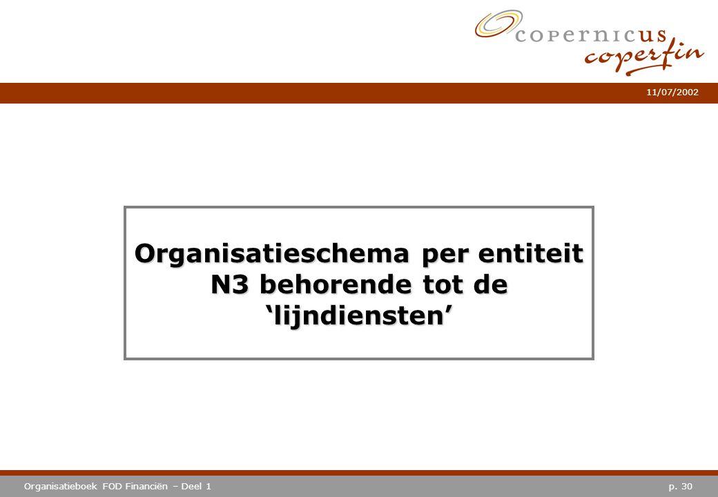 Organisatieschema per entiteit N3 behorende tot de 'lijndiensten'