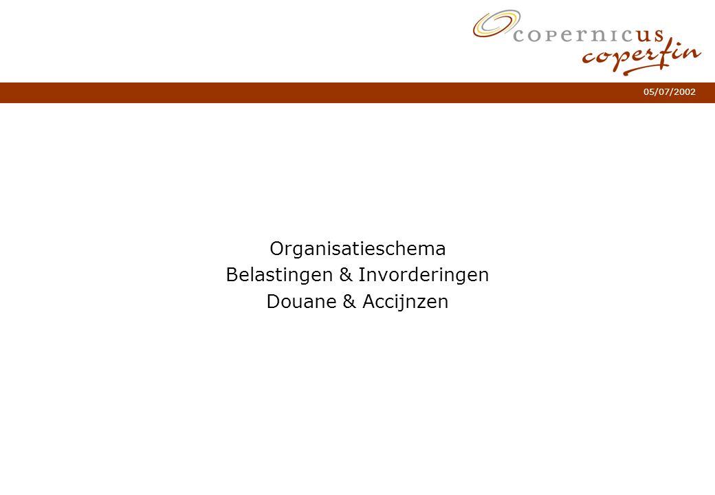 Organisatieschema Belastingen & Invorderingen Douane & Accijnzen