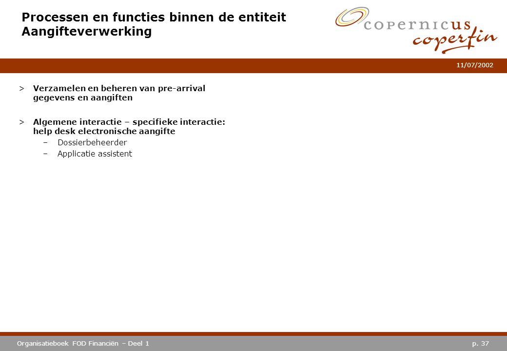 Processen en functies binnen de entiteit Aangifteverwerking